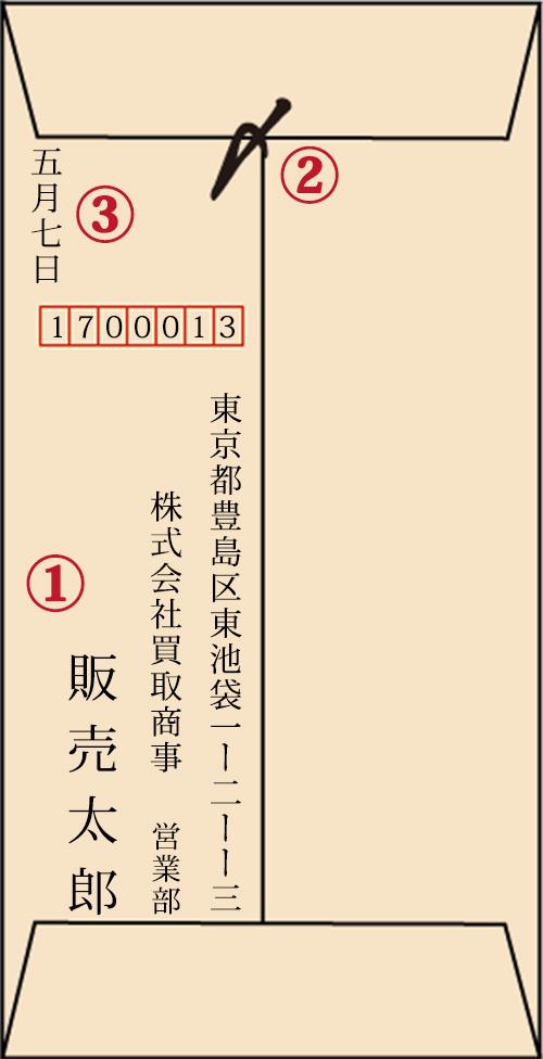 和封筒(郵便番号枠あり)の宛名書き 裏面