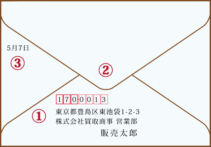 洋封筒(郵便番号枠あり)の宛名書き 裏面
