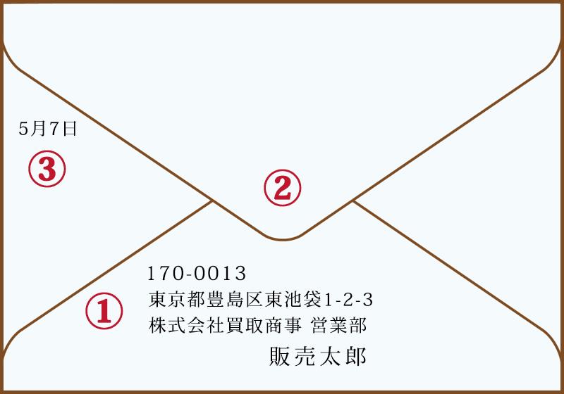 洋封筒(郵便番号枠なし)の宛名書き 裏面